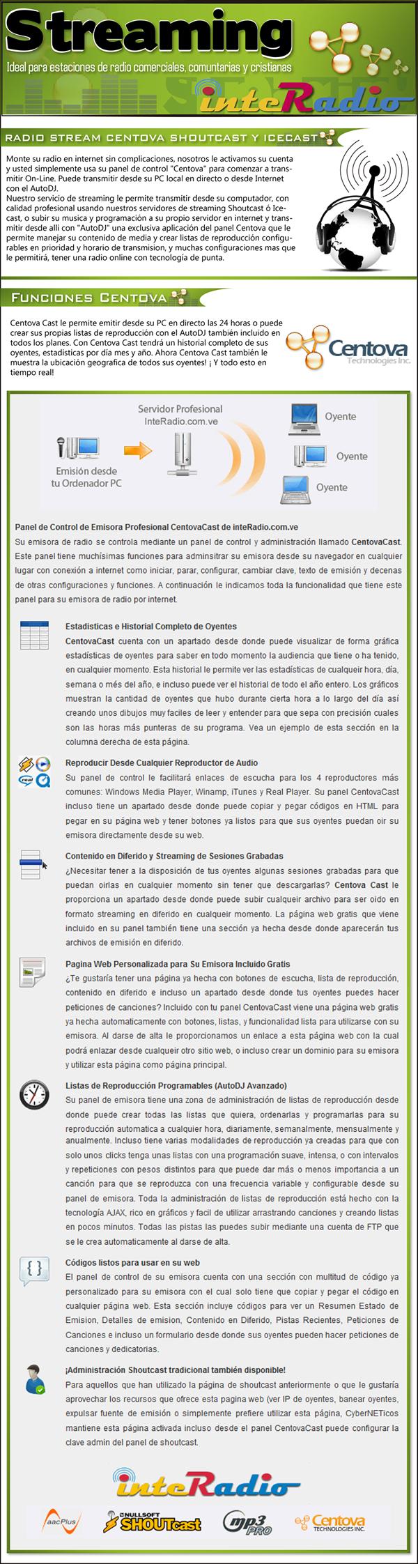 http://intervenhosting.net/mercadolibre/centova1-600.png